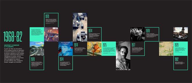 Vue de l'exposition Electro - Timeline