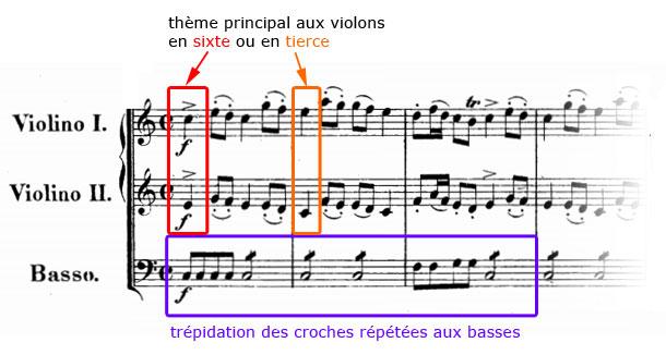 Thème du premier mouvement de la Symphonie des jouets