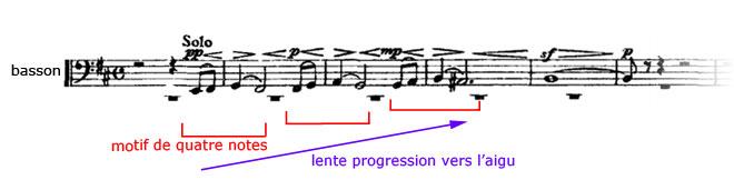 Symphonie n°6, Mvt 1, introduction