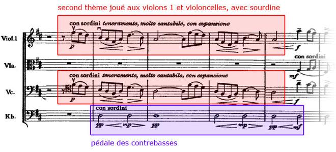 Symphonie n°6, premier mouvement, second thème