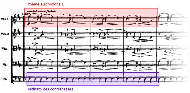 Symphonie n°6, deuxième mouvement, second thème