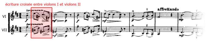 Symphonie n°6, quatrième mouvement, thème 1