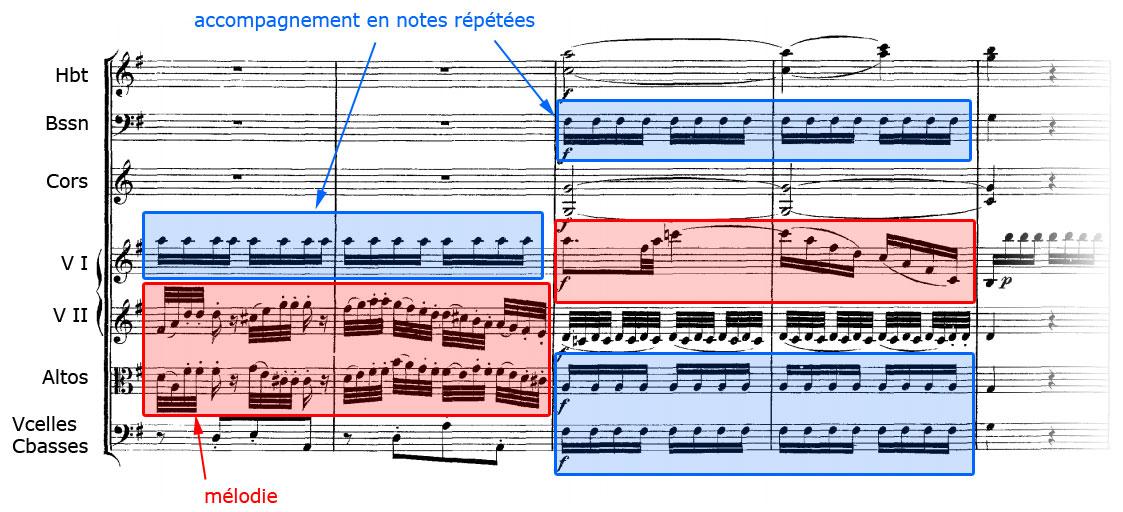 Accompagnement en notes répétées de la mélodie principale