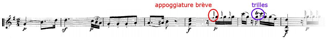 Thème du deuxième mouvement de la Symphonie n°35