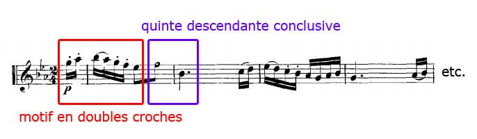 Thème du quatrième mouvement de la Symphonie n°39