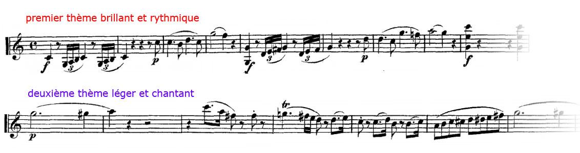 Premier et deuxième thèmes du premier mouvement