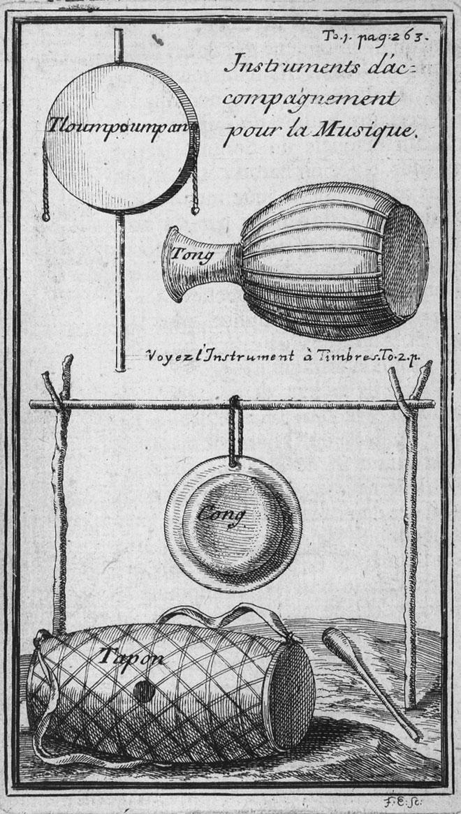 <cite>Du Royaume de Siam</cite> de Simon de la Loubère, illustration des instruments d'accompagnement pour la musique, gravure de Feranz Ertinger, 1691. Gallica-BnF