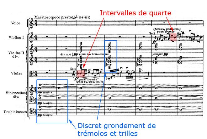 Britten, Les Illuminations, Fanfare