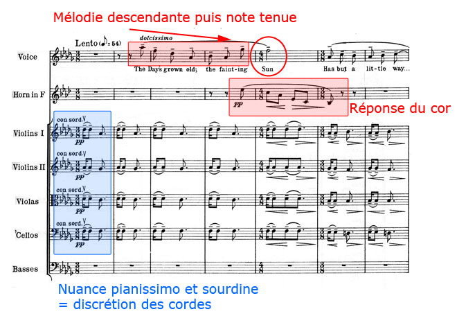Britten, Serenade, Pastoral