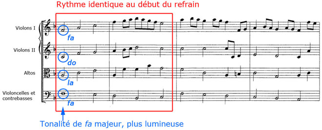 Purcell, Rondeau, couplet 1