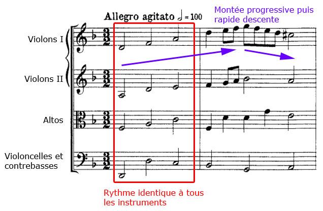 Purcell, Rondeau, refrain, partie 1