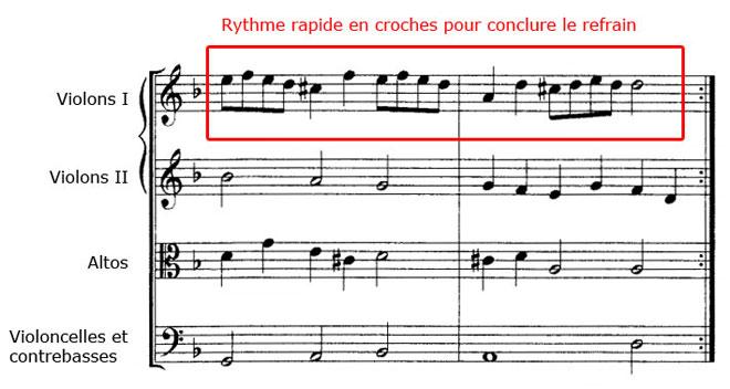 Purcell, Rondeau, refrain, partie 3