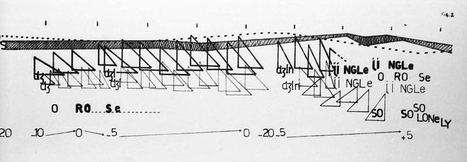Partition graphique de Thema de Berio © Landesarchiv Baden-Württemberg