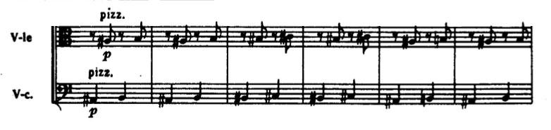 Partition dans Les Steppes de l'Asie centrale de Alexandre Borodine, les cordes graves jouent en Pizzicato
