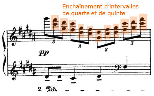 Partition Estampes, Claude Debussy, intervalles de quarte et de quinte