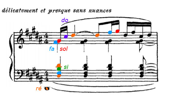 Partition Estampes, Claude Debussy,les cinq sons du thème principal