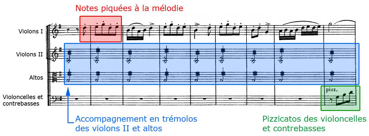 Partition, La Princesse jaune, Allegro giocoso, thème 1