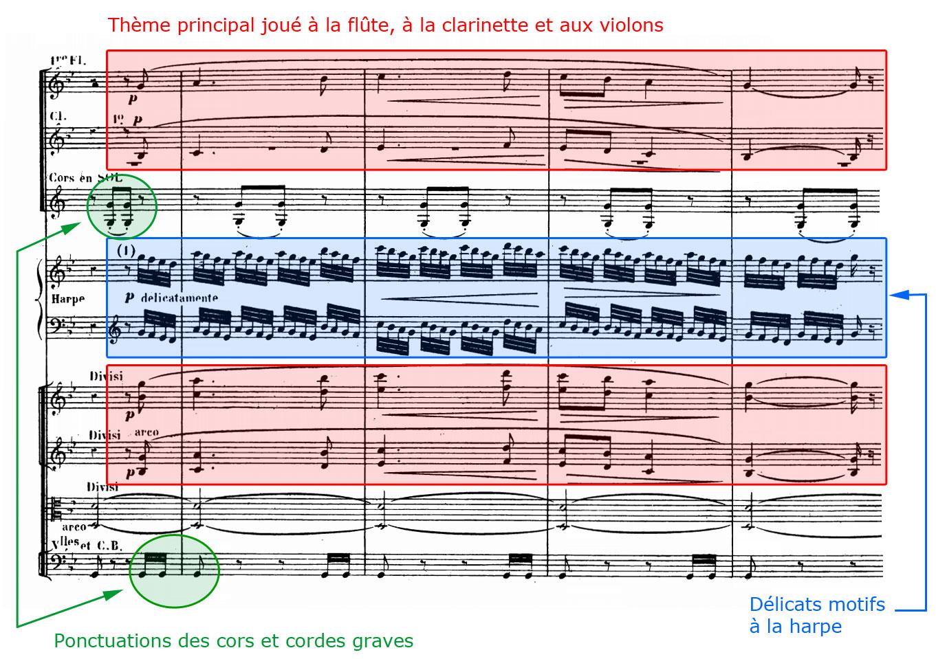 Partition, La Princesse jaune, Andantino, thème 1