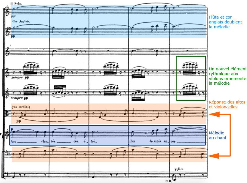 Partition Les Pêcheurs de perle, Georges Bizet, deuxième couplet
