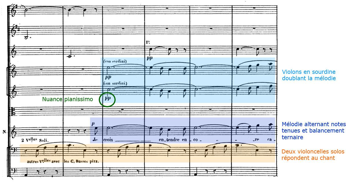Partition Les Pêcheurs de perle, Georges Bizet