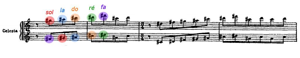 Partition Chant du rossignol, Intro thème pentatonique