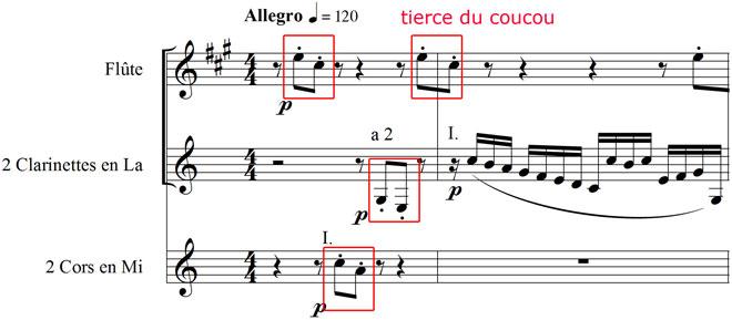 Il Cucù, Tierce du Coucou aux différents instruments