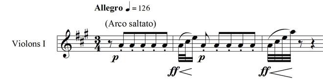 La Gallina, Thème principal aux violons I