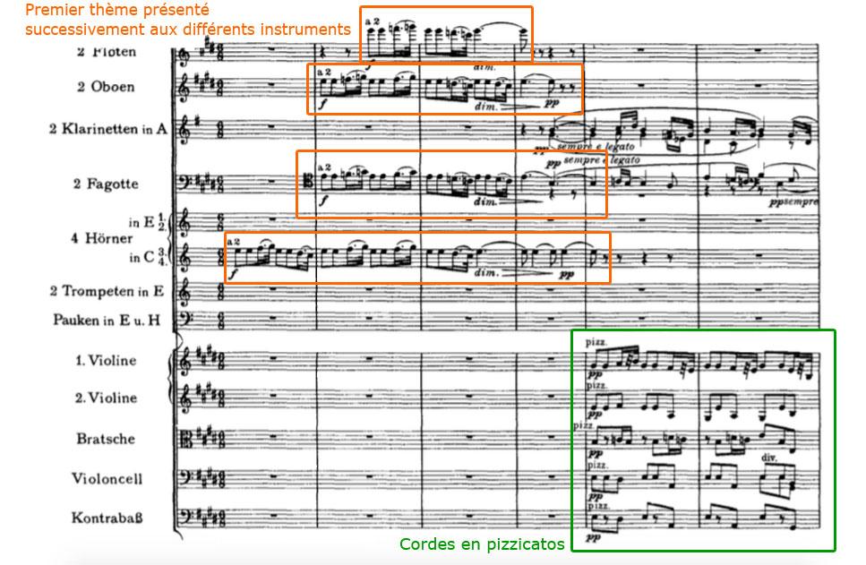 Partition Symphonie n° 4, Johannes Brahms, deuxième mouvement, premier thème
