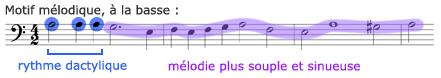 le rythme dactylique Gabrieli Canzon I à 5