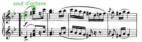 Danse hongroise n°1 - Partie B