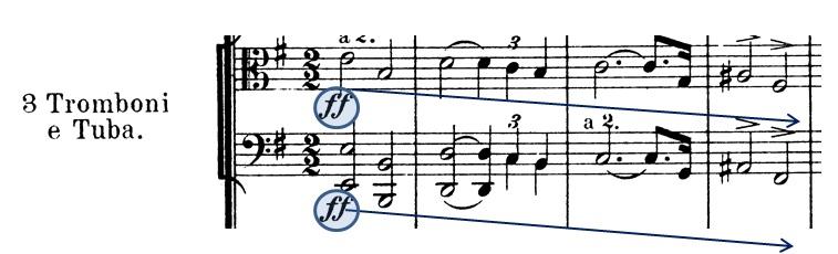 Exemple : Thème aux trombones et tuba