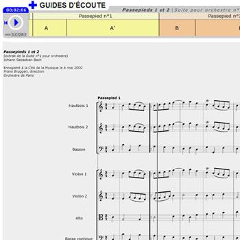 Guide d'écoute Suite pour orchestre n°1 (Passepieds 1 et 2) de Johann Sebastian Bach de la boîte à outils La famille Bach