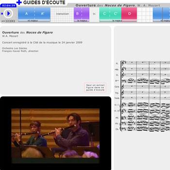 Guide d'écoute Les Noces de Figaro (extrait de l'Ouverture) de Wolfgang Amadeus Mozart de la boîte à outils Mozart