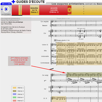 Guide d'écoute Les Augures printaniers - Danses des adolescentes, extrait du Sacre du printemps de Igor Stravinski de la boîte à outils Le Sacre du printemps