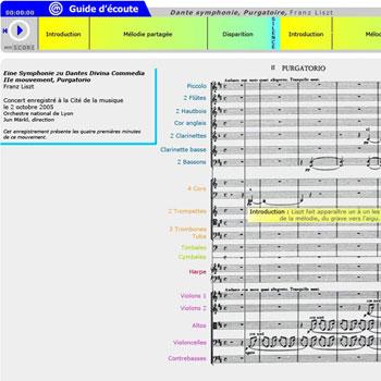 Guide d'écoute Dante-Symphonie (extrait de II. Purgatoire) de Franz Liszt de la boîte à outils Les grandes figures: Liszt et Berlioz