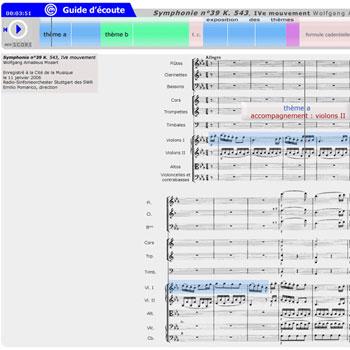 Guide d'écoute Symphonie n°39 (IV. Allegro) de Wolfgang Amadeus Mozart