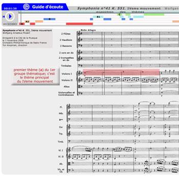 Guide d'écoute Symphonie n°41 (IV. Molto Allegro) de Wolfgang Amadeus Mozart