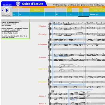 Guide d'écoute Petrouchka (extrait du Quatrième Tableau) d'Igor Stravinski de la boîte à outils Stravinski en mode Hip Hop