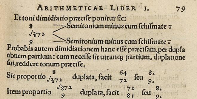 Arithmetica integra, de Michael Stifel, 1544. Gallica-BnF