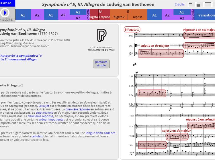 Guide d'écoute sur la Symphonie n°5 de Beethoven