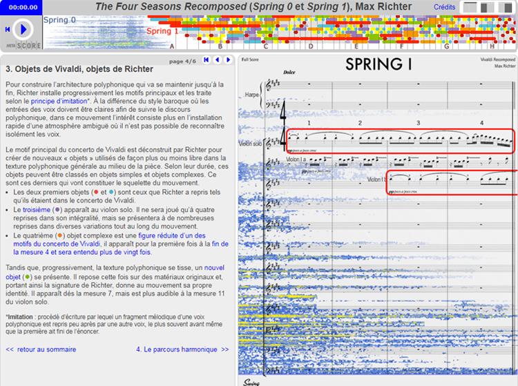 Guide d'écoute sur The Four Seasons Recomposed