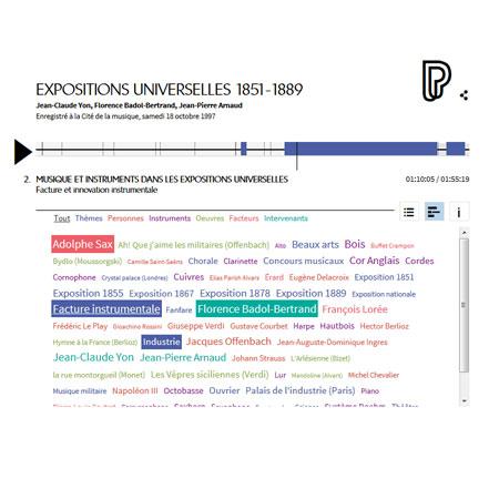 Conférence en ligne : expositions universelles 1851-1889