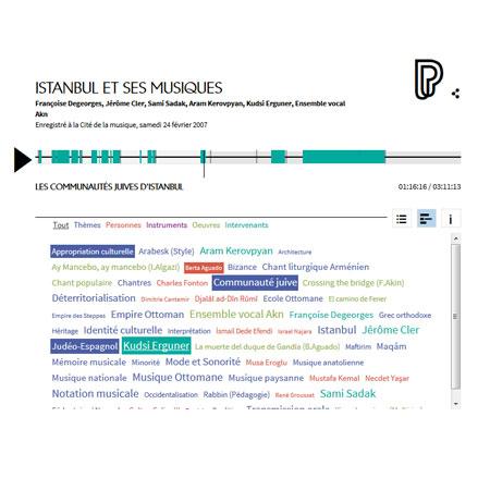 Conférence en ligne : Istanbul et ses musiques