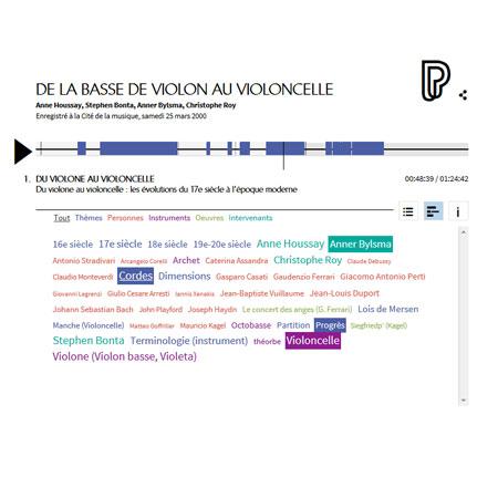 Conférence en ligne : de la basse de violon au violoncelle