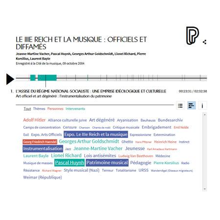 Conférence en ligne : Le IIIe Reich et la musique : officiels et diffamés