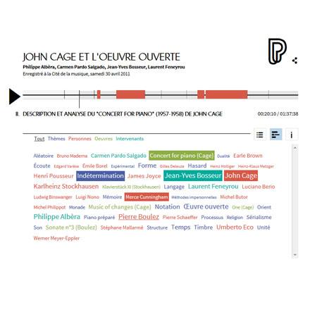 Conférence en ligne : John Cage et l'oeuvre ouverte
