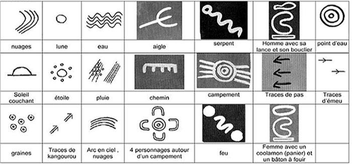 Symboles de rêves aborigènes - Des albums en maternelle